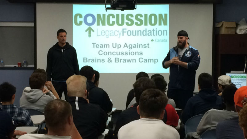 Concussion Education in Canada